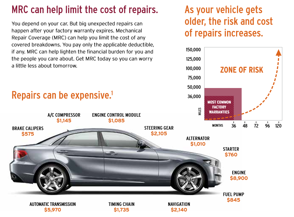 MRC can help limit the cost of vehicle repairs.